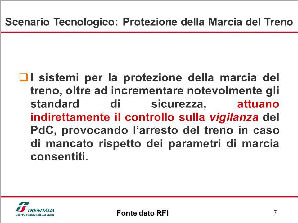 7 Scenario Tecnologico: Protezione della Marcia del Treno I sistemi per la protezione della marcia del treno, oltre ad incrementare notevolmente gli s