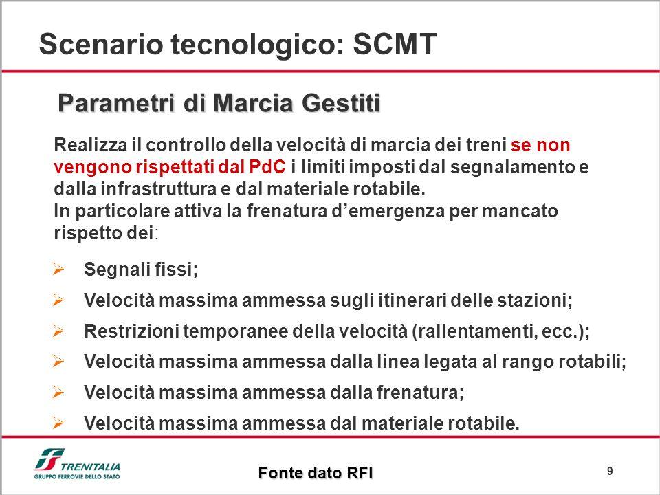 9 Scenario tecnologico: SCMT Segnali fissi; Velocità massima ammessa sugli itinerari delle stazioni; Restrizioni temporanee della velocità (rallentame
