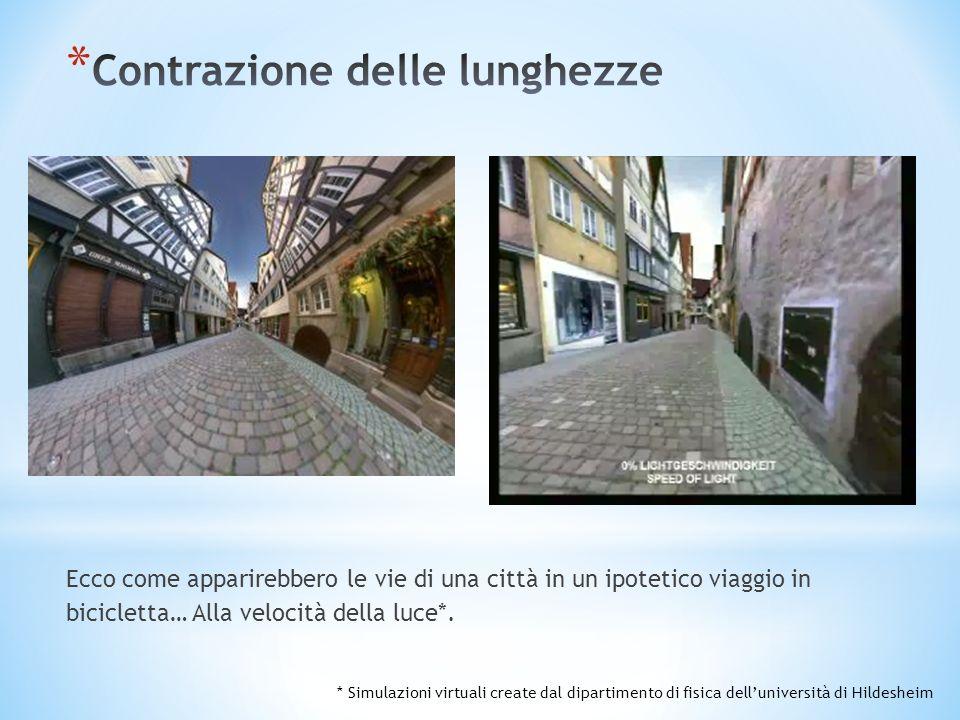Ecco come apparirebbero le vie di una città in un ipotetico viaggio in bicicletta… Alla velocità della luce*. * Simulazioni virtuali create dal dipart