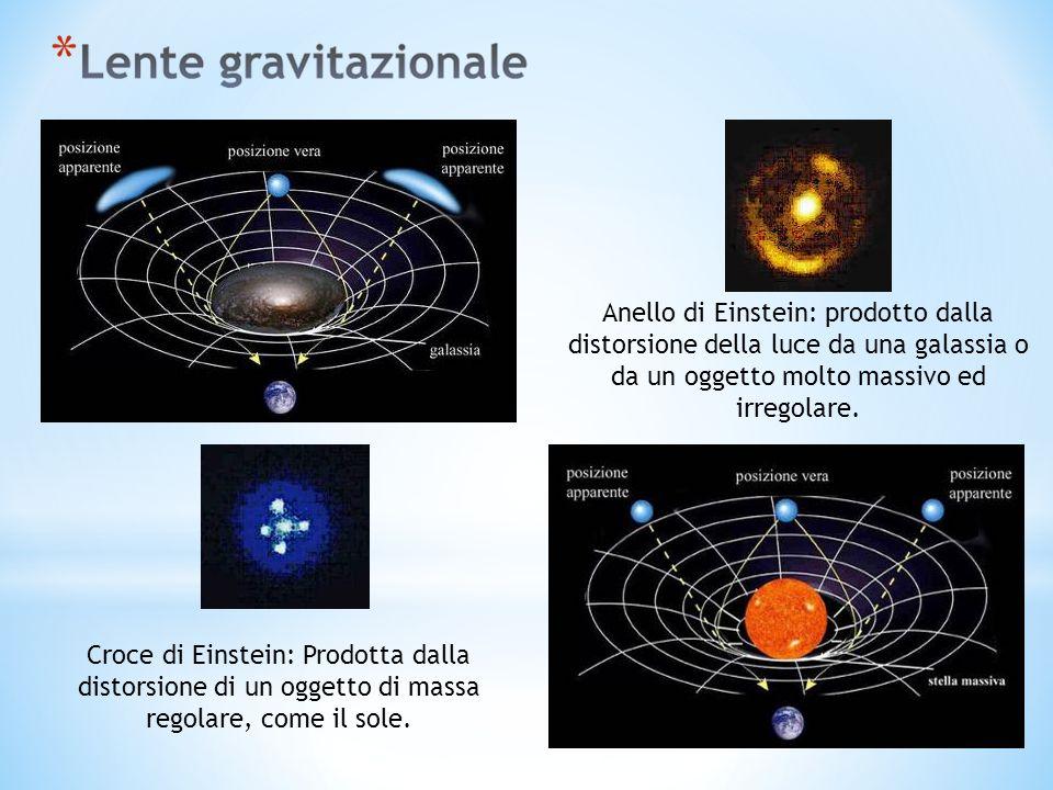 Anello di Einstein: prodotto dalla distorsione della luce da una galassia o da un oggetto molto massivo ed irregolare. Croce di Einstein: Prodotta dal