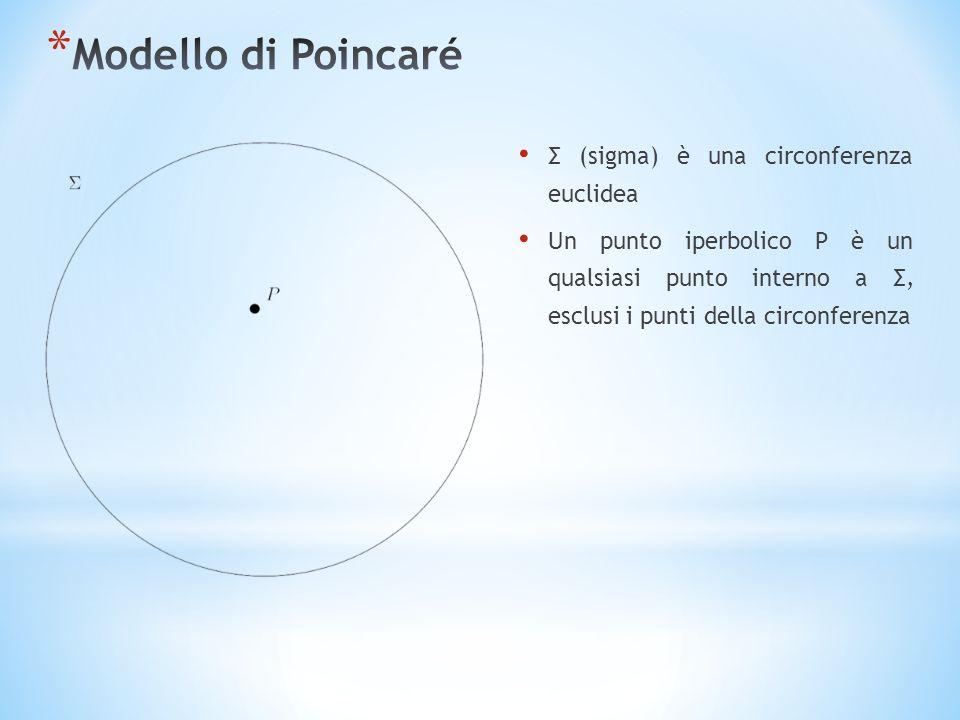 Σ (sigma) è una circonferenza euclidea Un punto iperbolico P è un qualsiasi punto interno a Σ, esclusi i punti della circonferenza Una retta iperbolica è un arco di circonferenza ortogonale a Σ, estremi esclusi