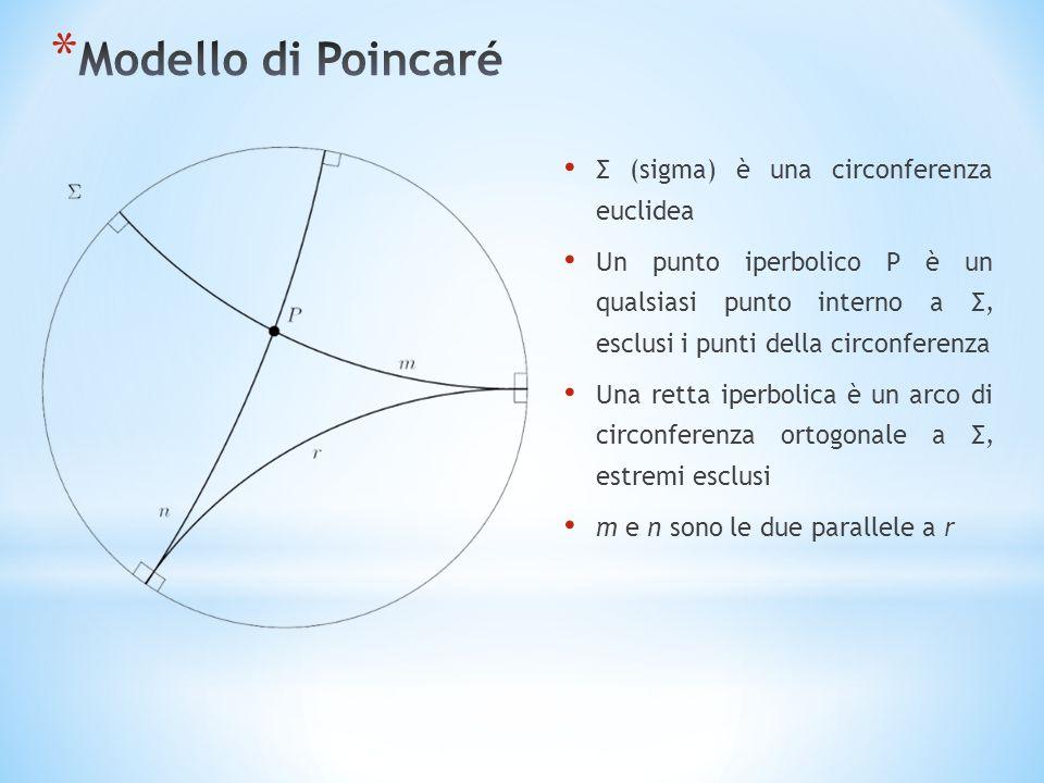 Σ (sigma) è una circonferenza euclidea Un punto iperbolico P è un qualsiasi punto interno a Σ, esclusi i punti della circonferenza Una retta iperbolica è un arco di circonferenza ortogonale a Σ, estremi esclusi m e n sono le due parallele a r a e b sono rette secanti r