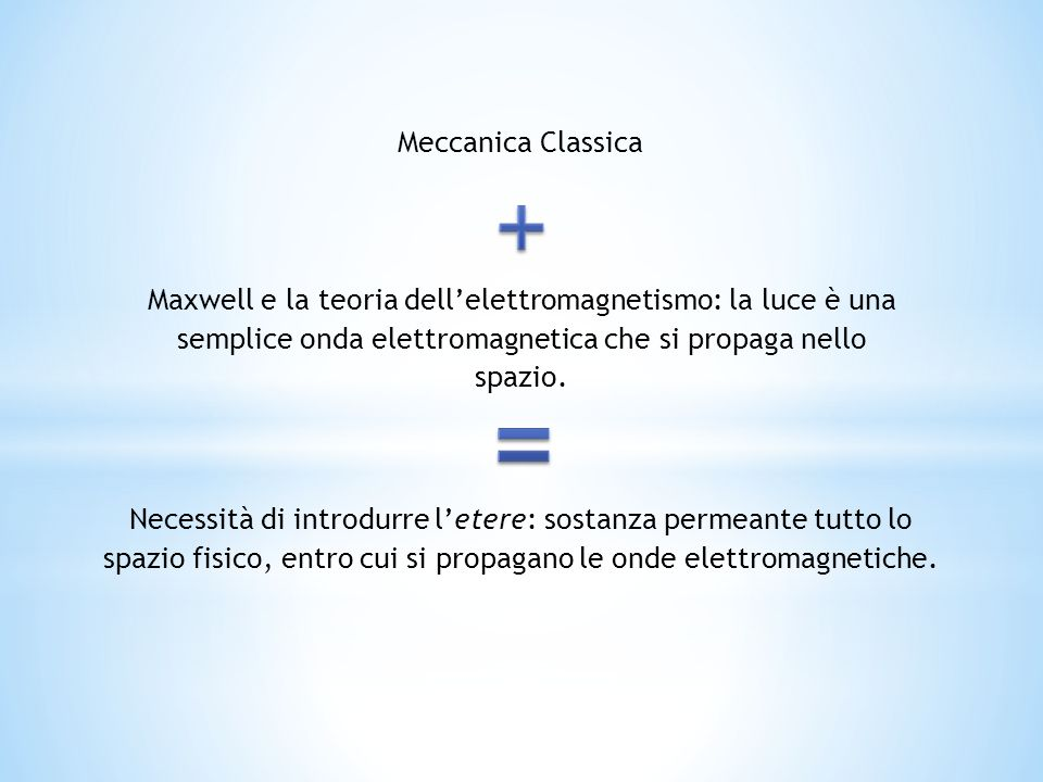 Maxwell e la teoria dellelettromagnetismo: la luce è una semplice onda elettromagnetica che si propaga nello spazio. Necessità di introdurre letere: s