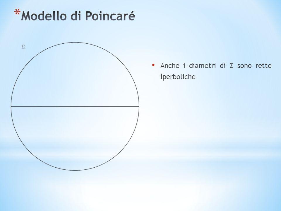 Anche i diametri di Σ sono rette iperboliche