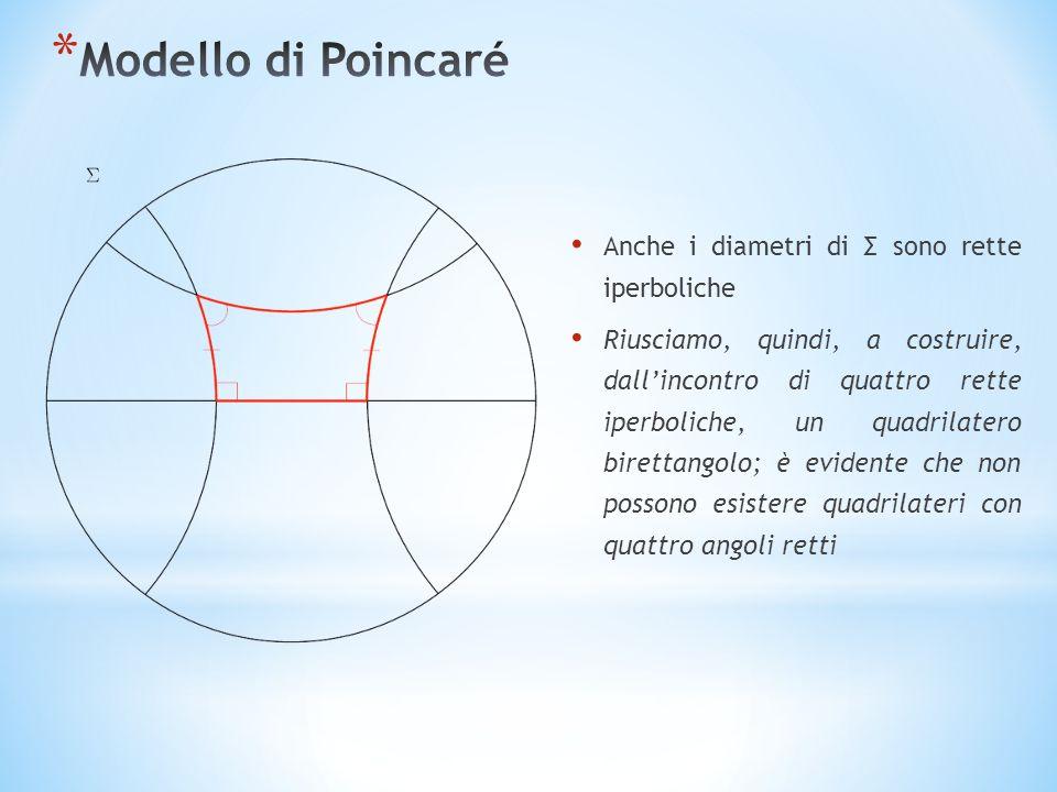 Riusciamo, quindi, a costruire, dallincontro di quattro rette iperboliche, un quadrilatero birettangolo; è evidente che non possono esistere quadrilateri con quattro angoli retti