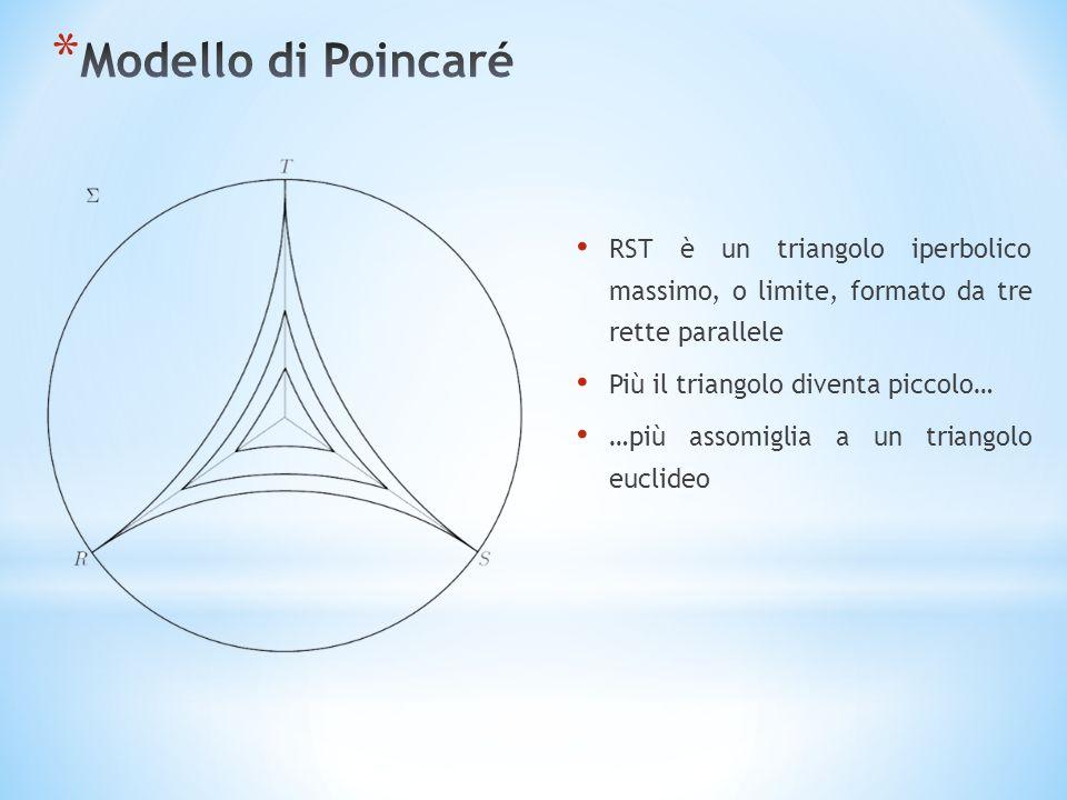 RST è un triangolo iperbolico massimo, o limite, formato da tre rette parallele Più il triangolo diventa piccolo… …più assomiglia a un triangolo euclideo