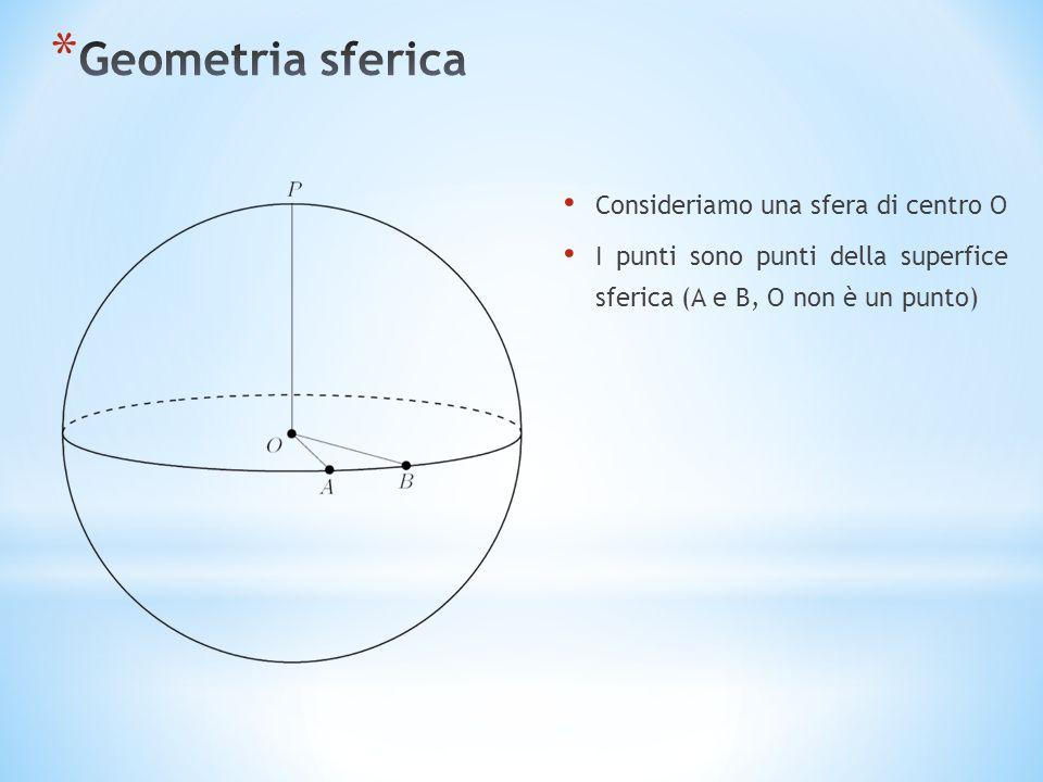 I punti sono punti della superfice sferica (A e B, O non è un punto)