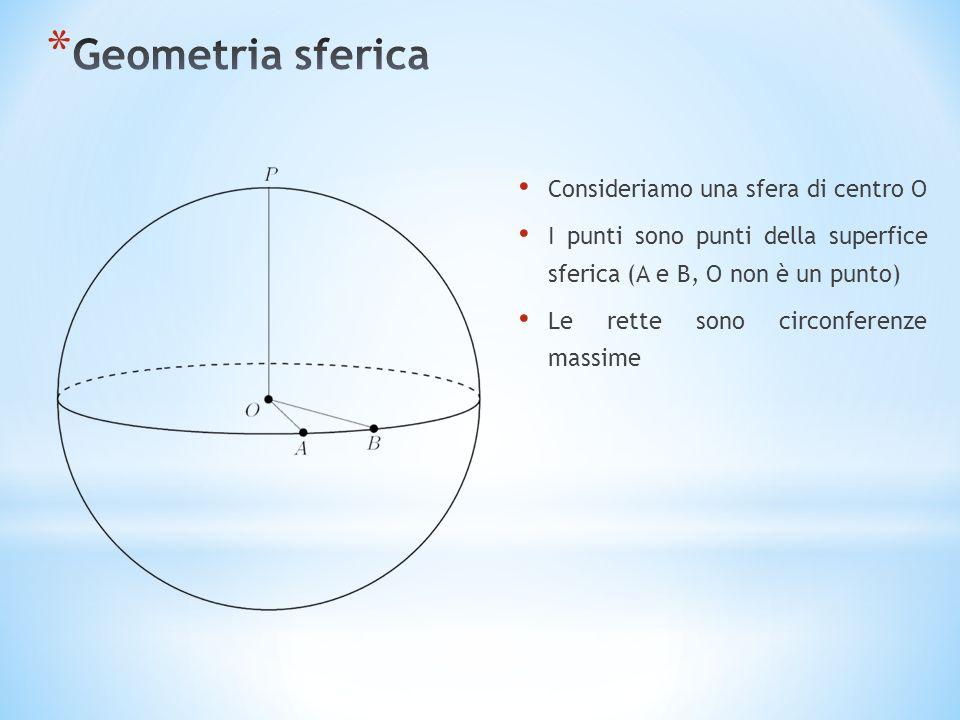 Consideriamo una sfera di centro O I punti sono punti della superfice sferica (A e B, O non è un punto) Le rette sono circonferenze massime I segmenti sono archi di circonferenze massime