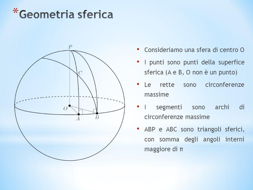 Consideriamo una sfera di centro O I punti sono punti della superfice sferica (A e B, O non è un punto) Le rette sono circonferenze massime I segmenti sono archi di circonferenze massime ABP e ABC sono triangoli sferici, con somma degli angoli interni maggiore di π