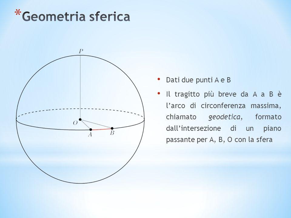 Il tragitto più breve da A a B è larco di circonferenza massima, chiamato geodetica, formato dallintersezione di un piano passante per A, B, O con la