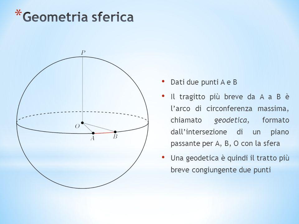 Dati due punti A e B Il tragitto più breve da A a B è larco di circonferenza massima, chiamato geodetica, formato dallintersezione di un piano passante per A, B, O con la sfera Una geodetica è quindi il tratto più breve congiungente due punti