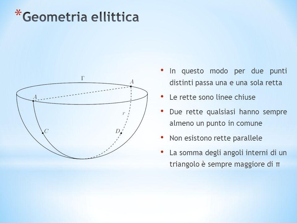 In questo modo per due punti distinti passa una e una sola retta Le rette sono linee chiuse Due rette qualsiasi hanno sempre almeno un punto in comune