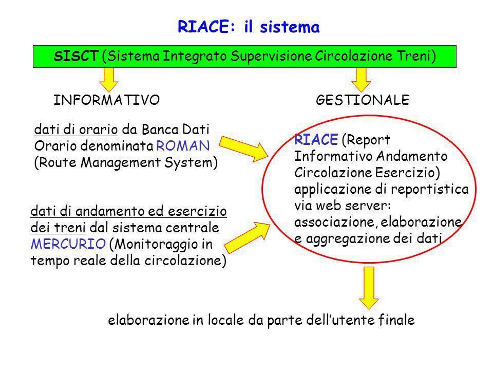 RIACE: il sistema RIACE (Report Informativo Andamento Circolazione Esercizio) applicazione di reportistica via web server: associazione, elaborazione