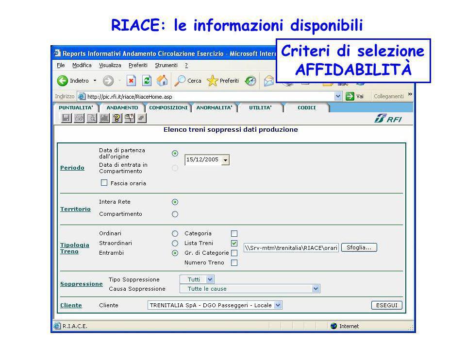 RIACE: le informazioni disponibili Periodo: scelta del giorno Elenco delle cause di ritardo Campione particolare di indagine Criteri di selezione AFFI