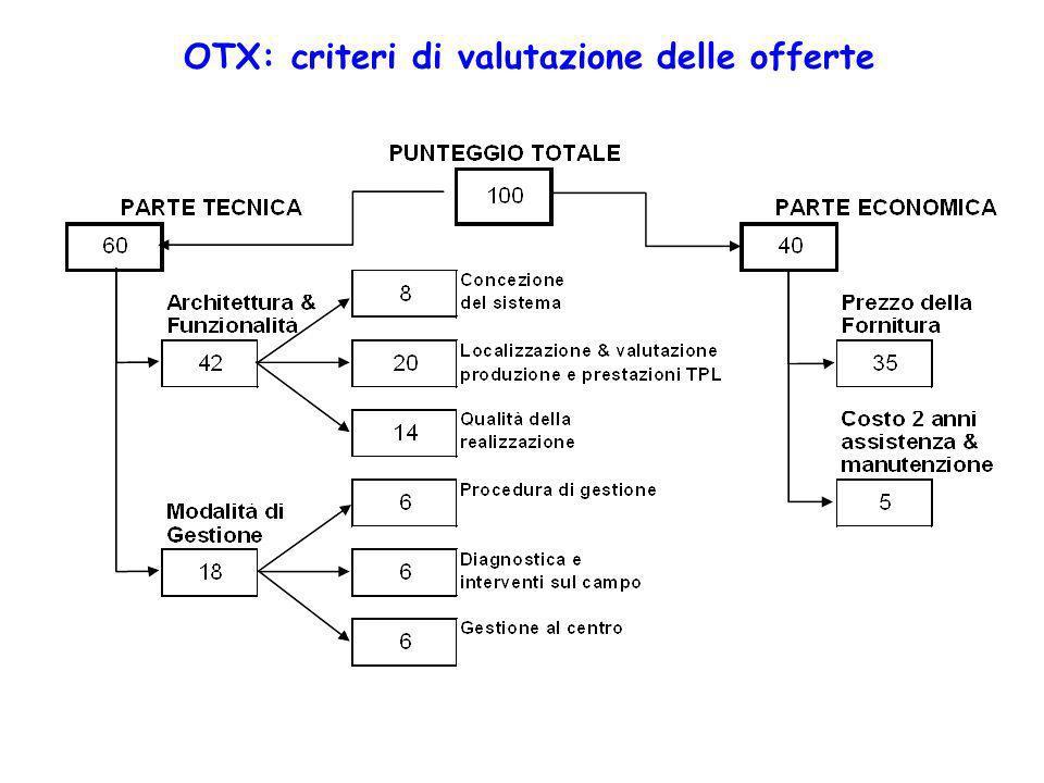 OTX: criteri di valutazione delle offerte