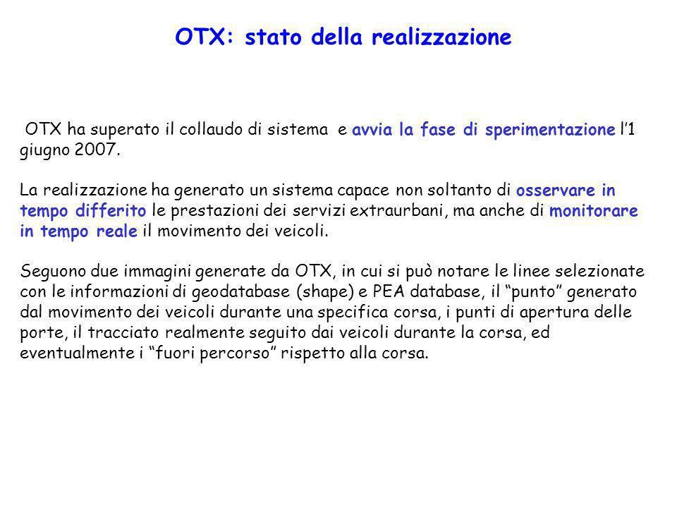 OTX: stato della realizzazione OTX ha superato il collaudo di sistema e avvia la fase di sperimentazione l1 giugno 2007. La realizzazione ha generato