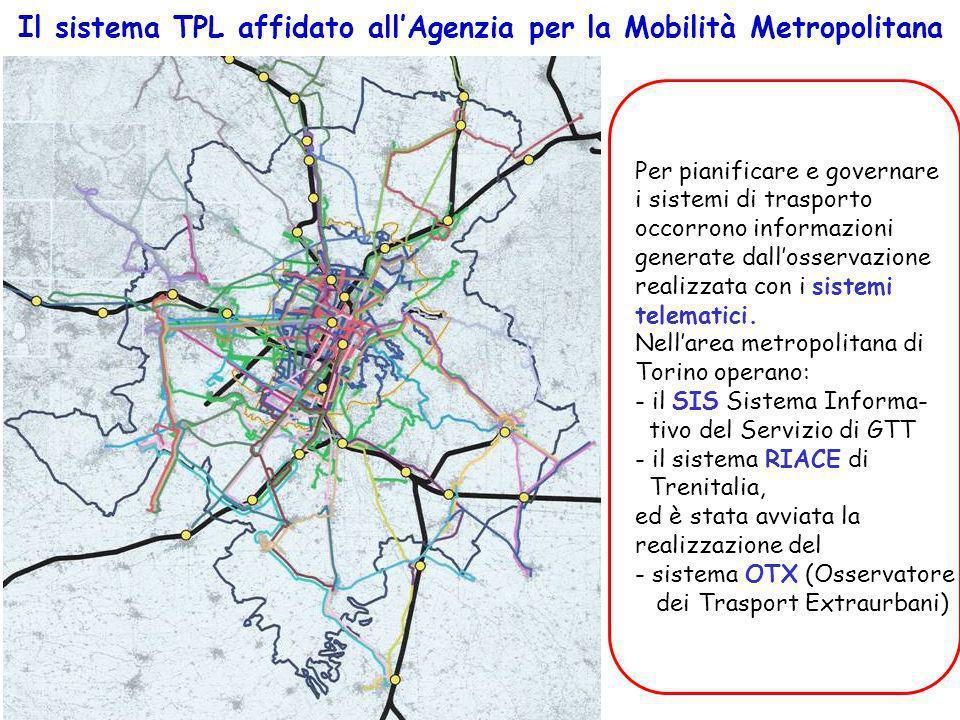 Il sistema TPL affidato allAgenzia per la Mobilità Metropolitana Per pianificare e governare i sistemi di trasporto occorrono informazioni generate da