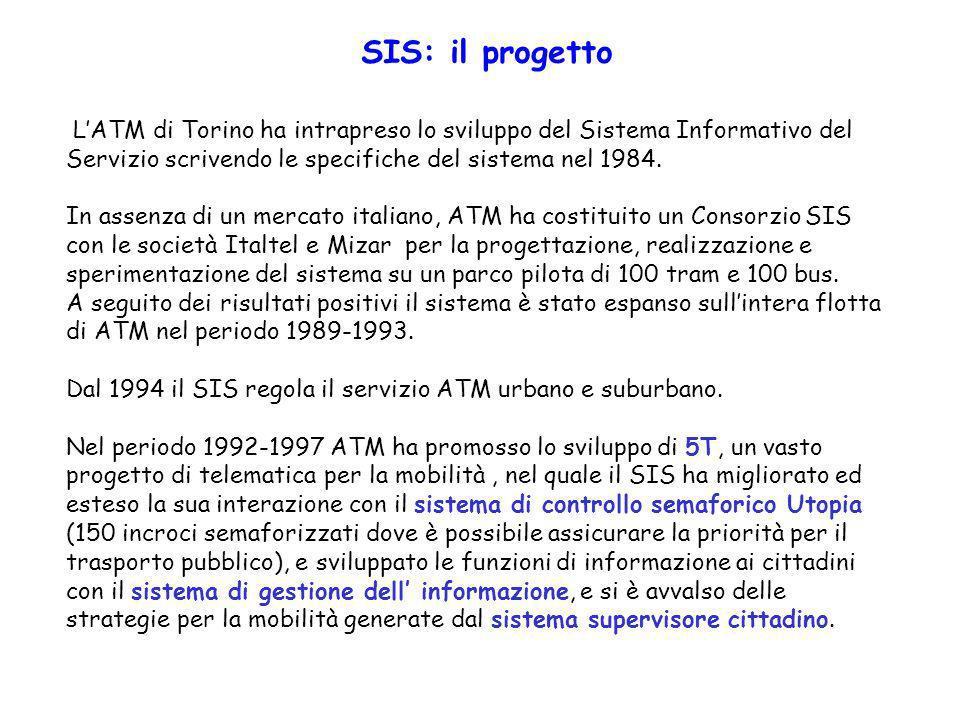 SIS: il progetto LATM di Torino ha intrapreso lo sviluppo del Sistema Informativo del Servizio scrivendo le specifiche del sistema nel 1984. In assenz