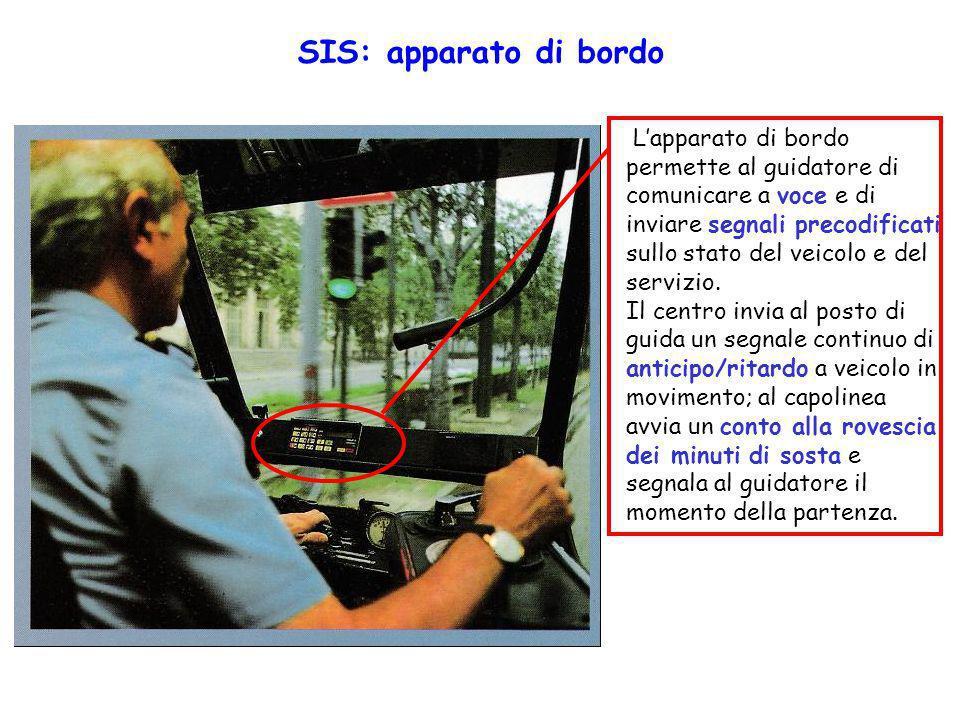 Lapparato di bordo permette al guidatore di comunicare a voce e di inviare segnali precodificati sullo stato del veicolo e del servizio. Il centro inv