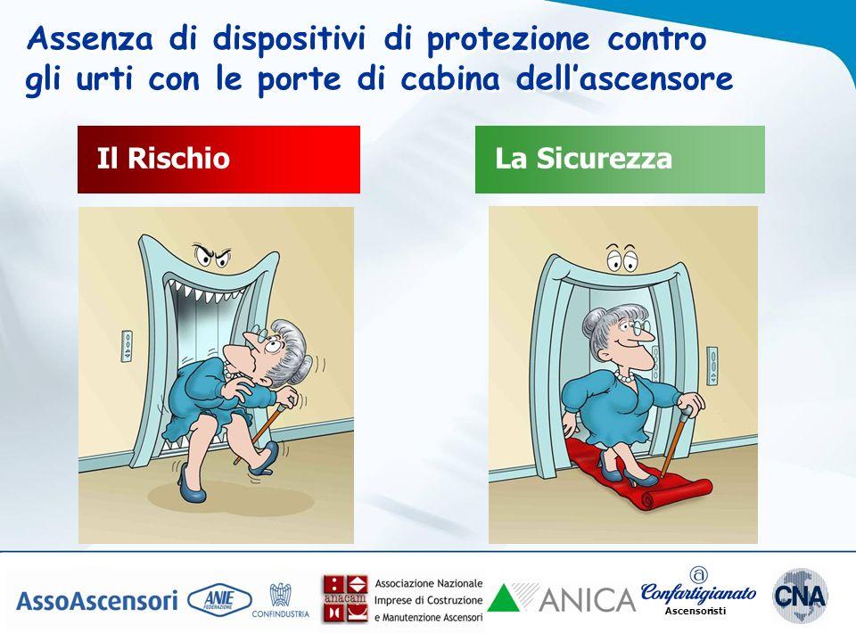 Ascensoristi Assenza di dispositivi di protezione contro gli urti con le porte di cabina dellascensore La SicurezzaIl Rischio