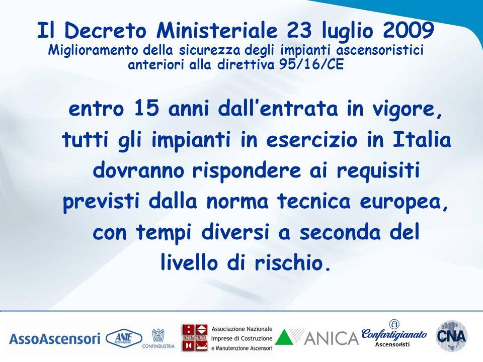 Ascensoristi Il Decreto Ministeriale 23 luglio 2009 Miglioramento della sicurezza degli impianti ascensoristici anteriori alla direttiva 95/16/CE entr
