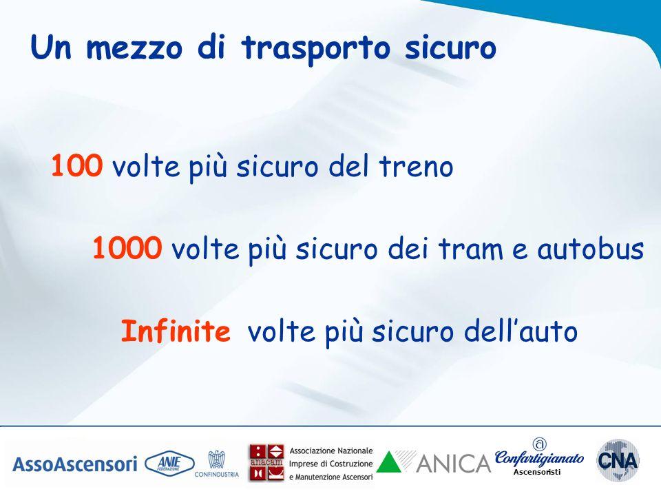 Ascensoristi Un mezzo di trasporto sicuro 100 volte più sicuro del treno 1000 volte più sicuro dei tram e autobus Infinite volte più sicuro dellauto