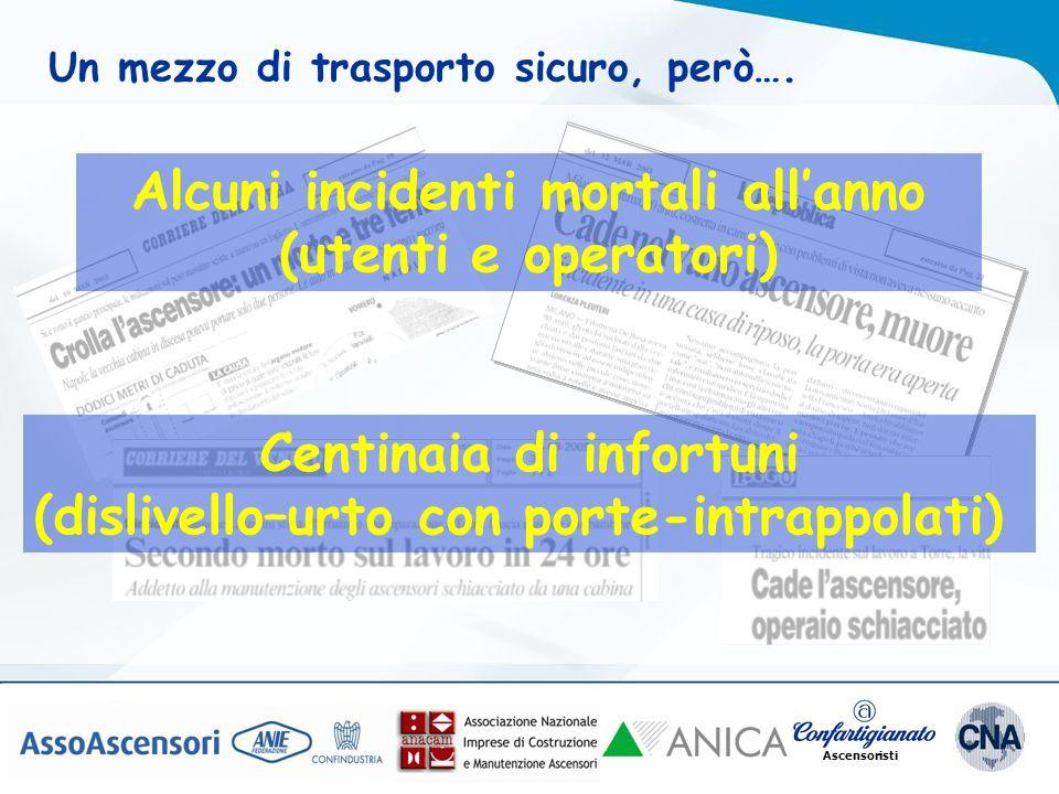 Ascensoristi Inadeguata precisione di arresto della cabina dellascensore Inadeguata precisione di arresto della cabina dellascensore La SicurezzaIl Rischio