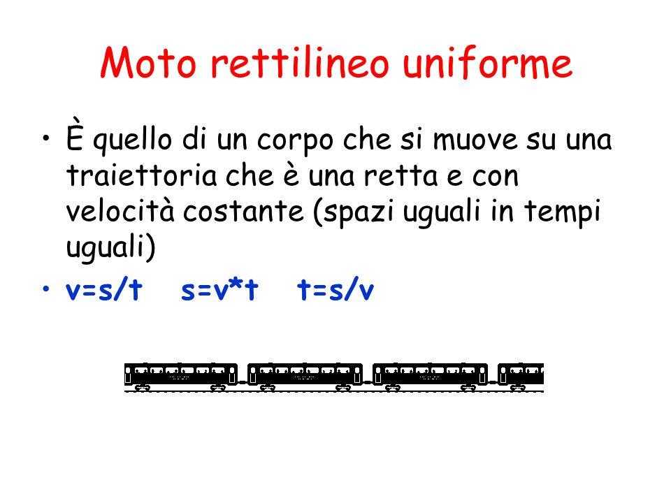 Moto rettilineo uniforme È quello di un corpo che si muove su una traiettoria che è una retta e con velocità costante (spazi uguali in tempi uguali) v=s/t s=v*t t=s/v