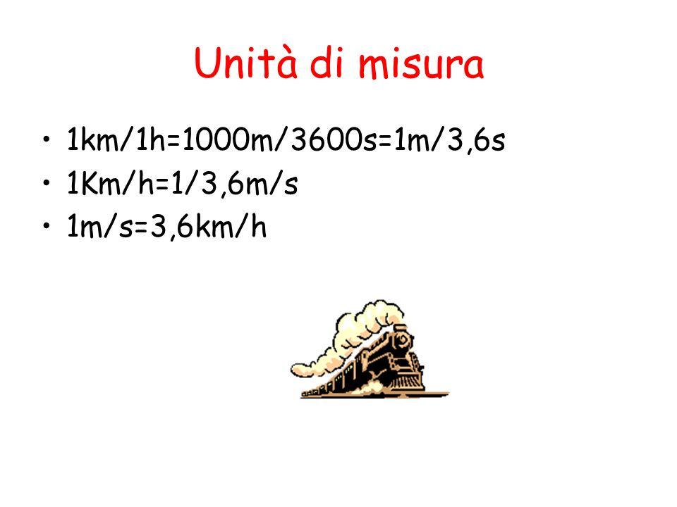 Unità di misura 1km/1h=1000m/3600s=1m/3,6s 1Km/h=1/3,6m/s 1m/s=3,6km/h