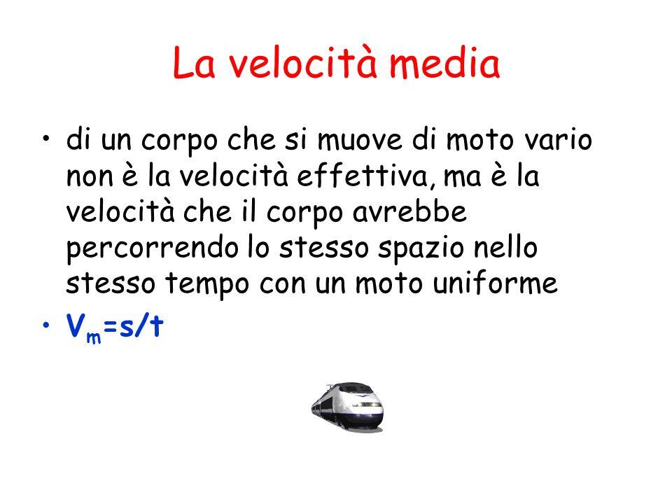La velocità media di un corpo che si muove di moto vario non è la velocità effettiva, ma è la velocità che il corpo avrebbe percorrendo lo stesso spazio nello stesso tempo con un moto uniforme V m =s/t