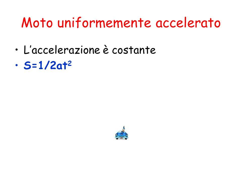 Moto uniformemente accelerato Laccelerazione è costante S=1/2at 2
