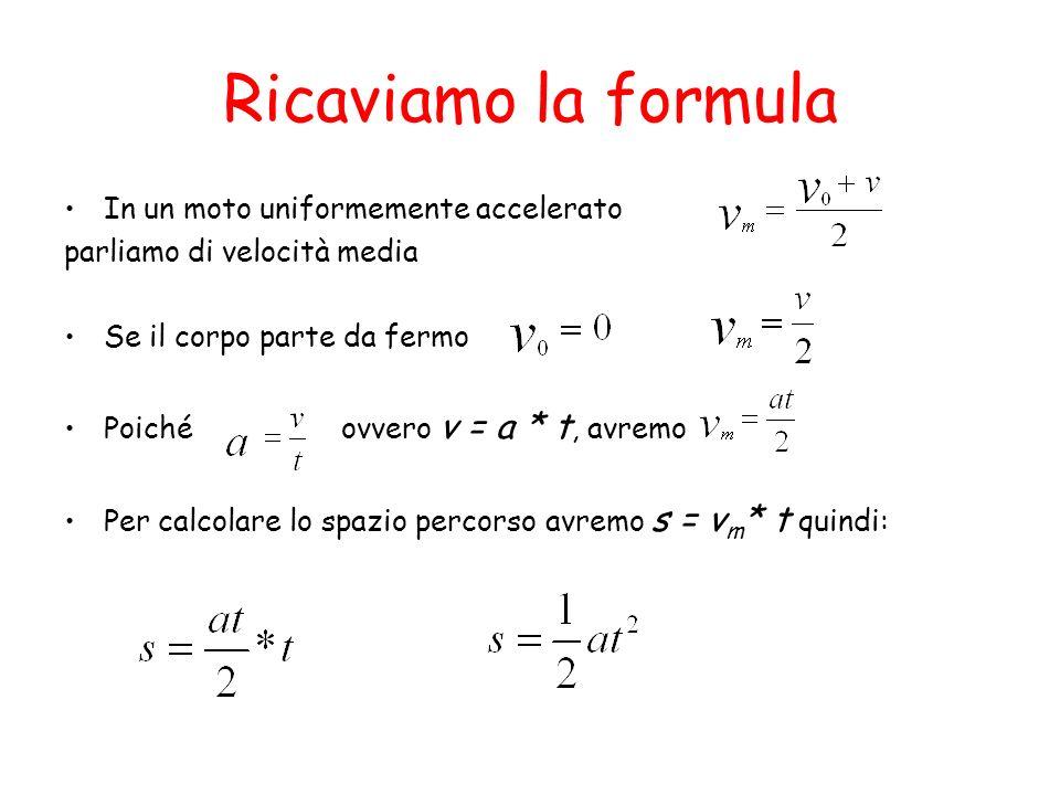 Ricaviamo la formula In un moto uniformemente accelerato parliamo di velocità media Se il corpo parte da fermo Poiché ovvero v = a * t, avremo Per calcolare lo spazio percorso avremo s = v m * t quindi: