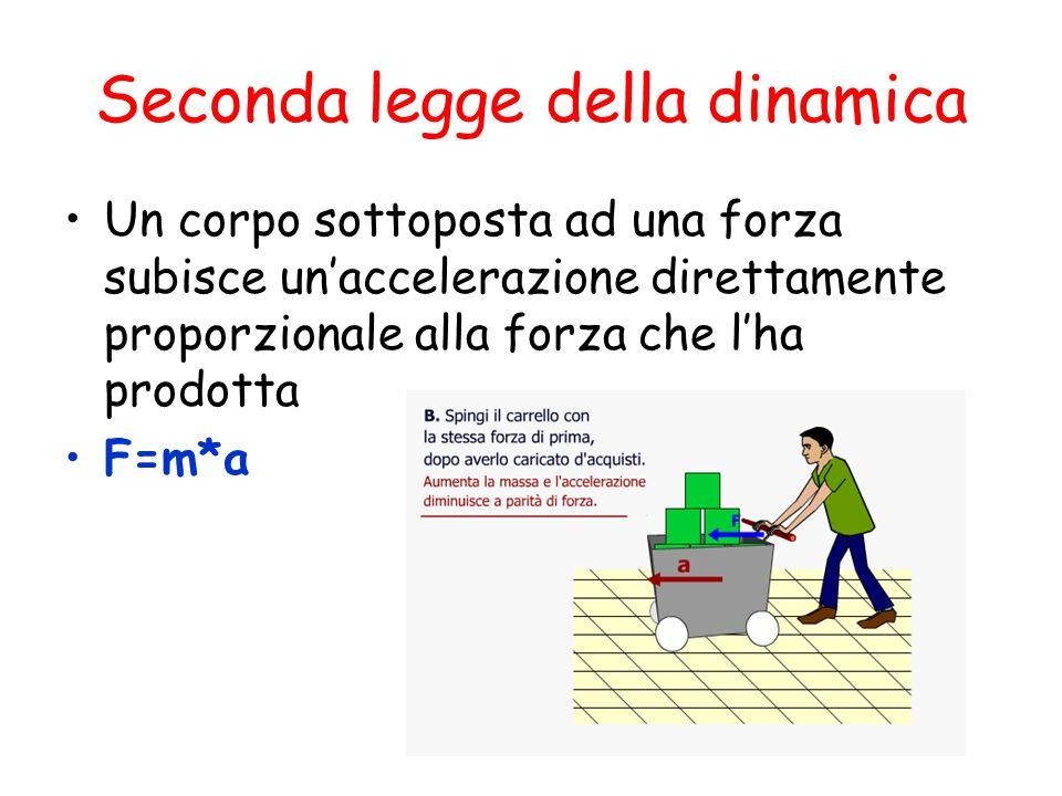 Seconda legge della dinamica Un corpo sottoposta ad una forza subisce unaccelerazione direttamente proporzionale alla forza che lha prodotta F=m*a