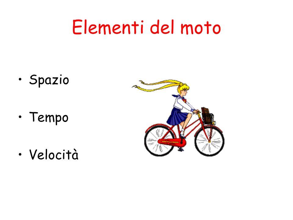 Elementi del moto Spazio Tempo Velocità