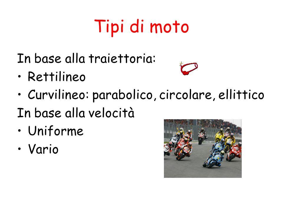 Tipi di moto In base alla traiettoria: Rettilineo Curvilineo: parabolico, circolare, ellittico In base alla velocità Uniforme Vario