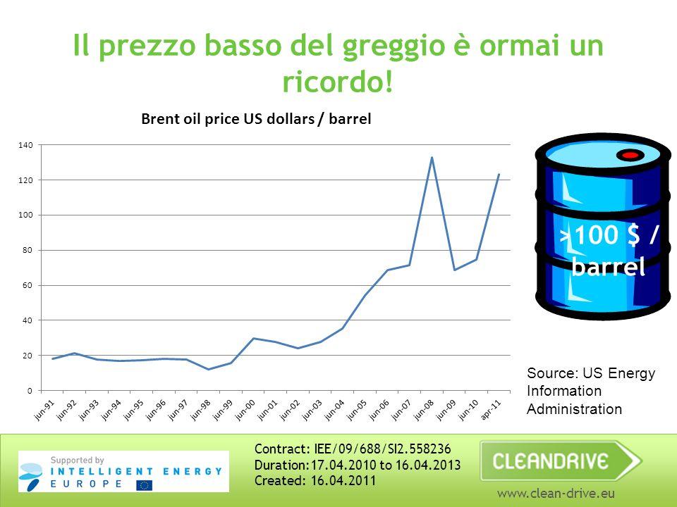 www.clean-drive.eu Il prezzo basso del greggio è ormai un ricordo! Source: US Energy Information Administration >100 $ / barrel Contract: IEE/09/688/S