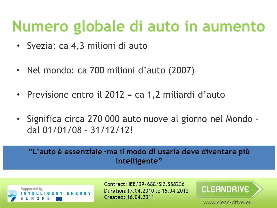 www.clean-drive.eu Numero globale di auto in aumento Svezia: ca 4,3 milioni di auto Nel mondo: ca 700 milioni dauto (2007) Previsione entro il 2012 =