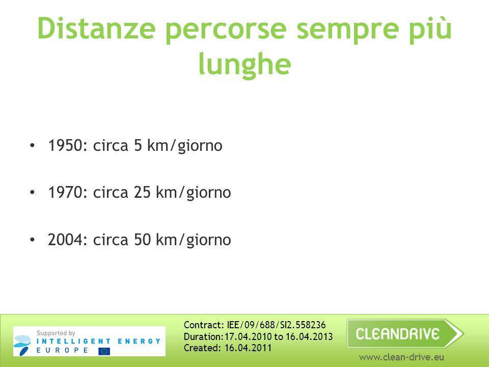 www.clean-drive.eu Distanze percorse sempre più lunghe 1950: circa 5 km/giorno 1970: circa 25 km/giorno 2004: circa 50 km/giorno Contract: IEE/09/688/