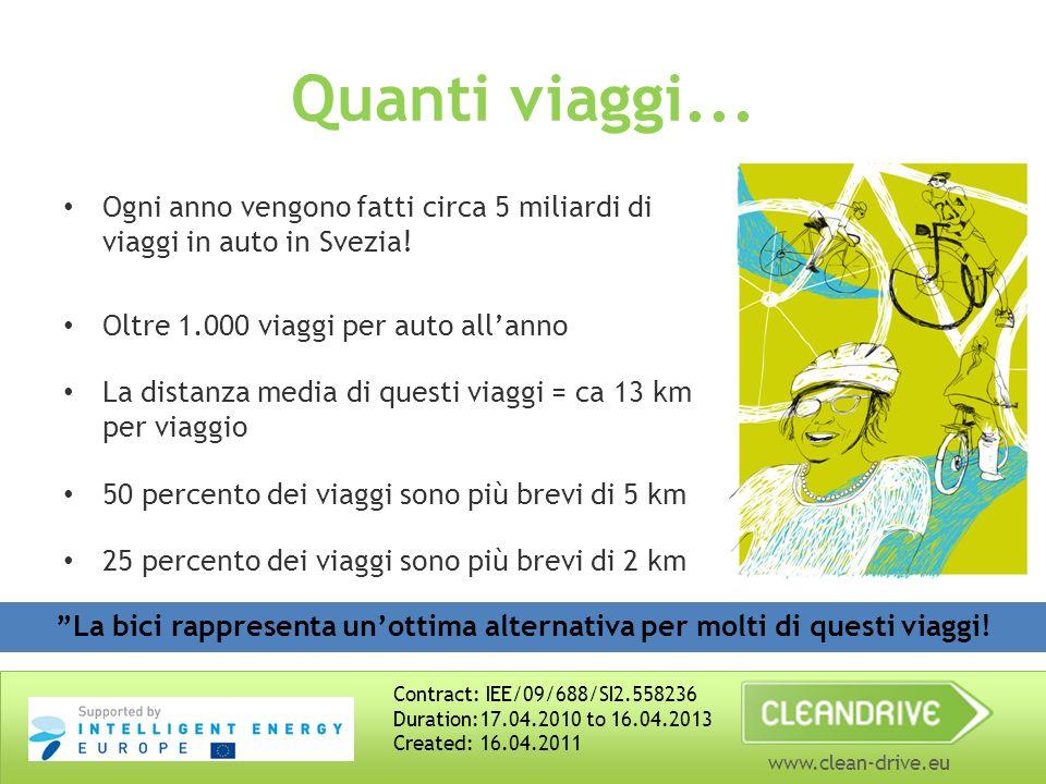 www.clean-drive.eu Quanti viaggi... Ogni anno vengono fatti circa 5 miliardi di viaggi in auto in Svezia! Oltre 1.000 viaggi per auto allanno La dista