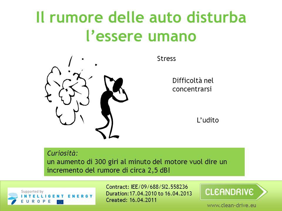 www.clean-drive.eu Il rumore delle auto disturba lessere umano Stress Difficoltà nel concentrarsi Ludito Curiosità: un aumento di 300 giri al minuto del motore vuol dire un incremento del rumore di circa 2,5 dB.