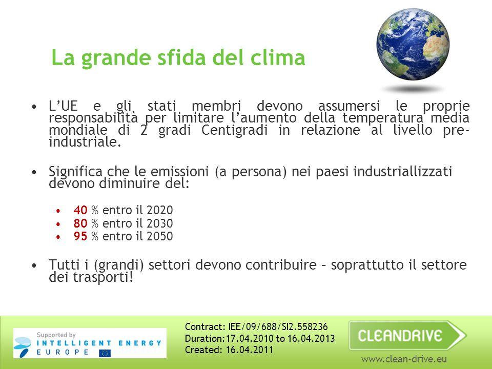 www.clean-drive.eu La grande sfida del clima LUE e gli stati membri devono assumersi le proprie responsabilità per limitare laumento della temperatura media mondiale di 2 gradi Centigradi in relazione al livello pre- industriale.