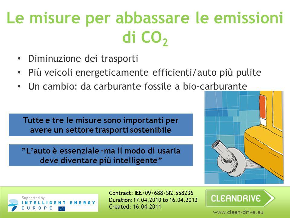 www.clean-drive.eu Le misure per abbassare le emissioni di CO 2 Diminuzione dei trasporti Più veicoli energeticamente efficienti/auto più pulite Un cambio: da carburante fossile a bio-carburante Tutte e tre le misure sono importanti per avere un settore trasporti sostenibile Lauto è essenziale –ma il modo di usarla deve diventare più intelligente Contract: IEE/09/688/SI2.558236 Duration:17.04.2010 to 16.04.2013 Created: 16.04.2011