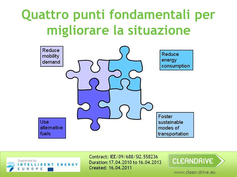 www.clean-drive.eu Quattro punti fondamentali per migliorare la situazione Contract: IEE/09/688/SI2.558236 Duration:17.04.2010 to 16.04.2013 Created: