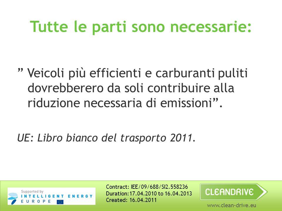 www.clean-drive.eu Tutte le parti sono necessarie: Veicoli più efficienti e carburanti puliti dovrebberero da soli contribuire alla riduzione necessaria di emissioni.