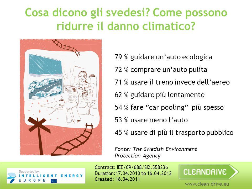 www.clean-drive.eu Cosa dicono gli svedesi? Come possono ridurre il danno climatico? 79 % guidare unauto ecologica 72 % comprare unauto pulita 71 % us