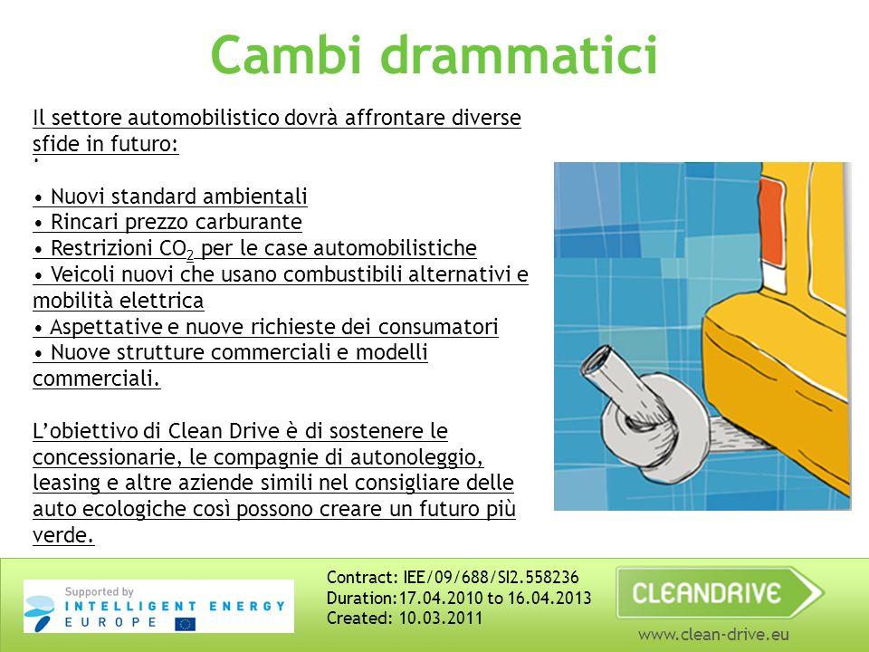 www.clean-drive.eu Cambi drammatici.
