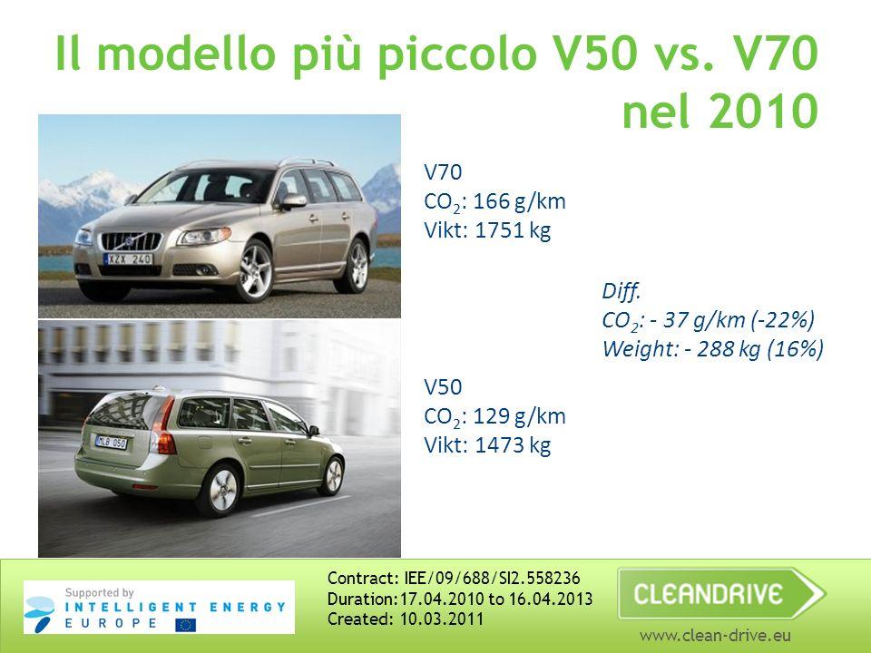 www.clean-drive.eu Il modello più piccolo V50 vs. V70 nel 2010 Contract: IEE/09/688/SI2.558236 Duration:17.04.2010 to 16.04.2013 Created: 10.03.2011 V