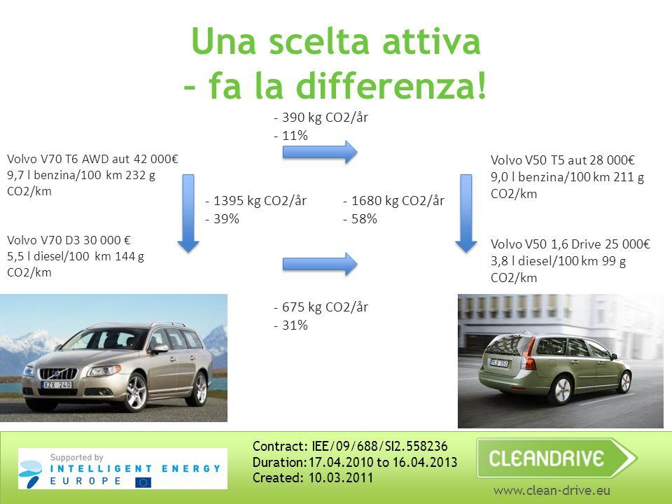 www.clean-drive.eu Una scelta attiva – fa la differenza! Contract: IEE/09/688/SI2.558236 Duration:17.04.2010 to 16.04.2013 Created: 10.03.2011 Volvo V