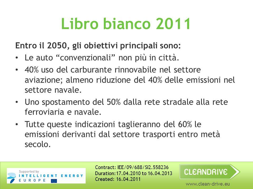 www.clean-drive.eu Libro bianco 2011 Entro il 2050, gli obiettivi principali sono: Le auto convenzionali non più in città. 40% uso del carburante rinn