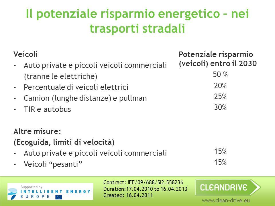 www.clean-drive.eu Il potenziale risparmio energetico – nei trasporti stradali Veicoli -Auto private e piccoli veicoli commerciali (tranne le elettric